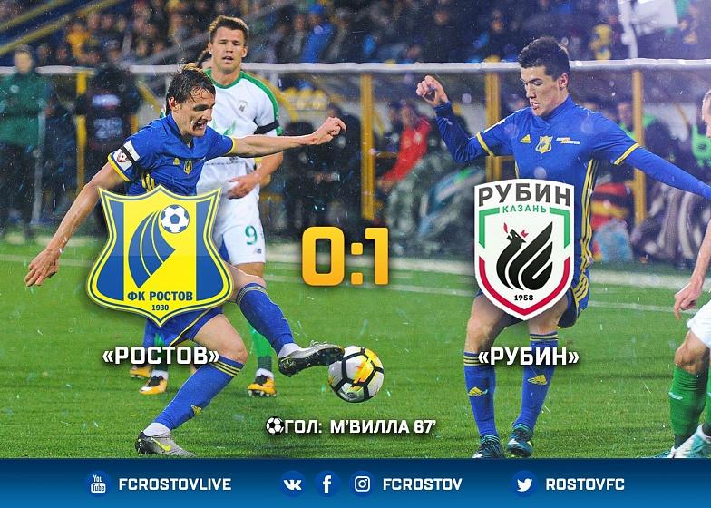 «Рубин» навыезде сминимальным счетом переиграл «Ростов»